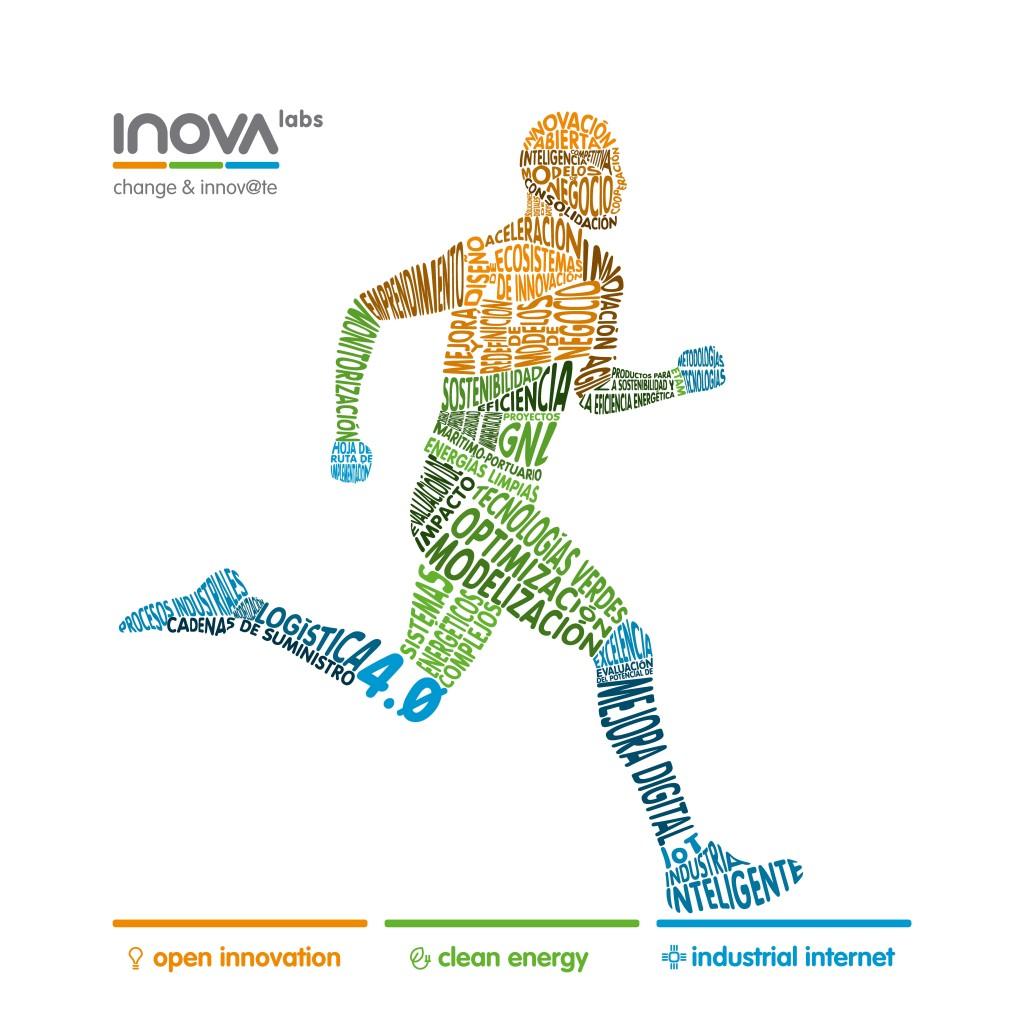 "El ""Runner"" de Inova Labs: tres funciones, un mismo organismo."